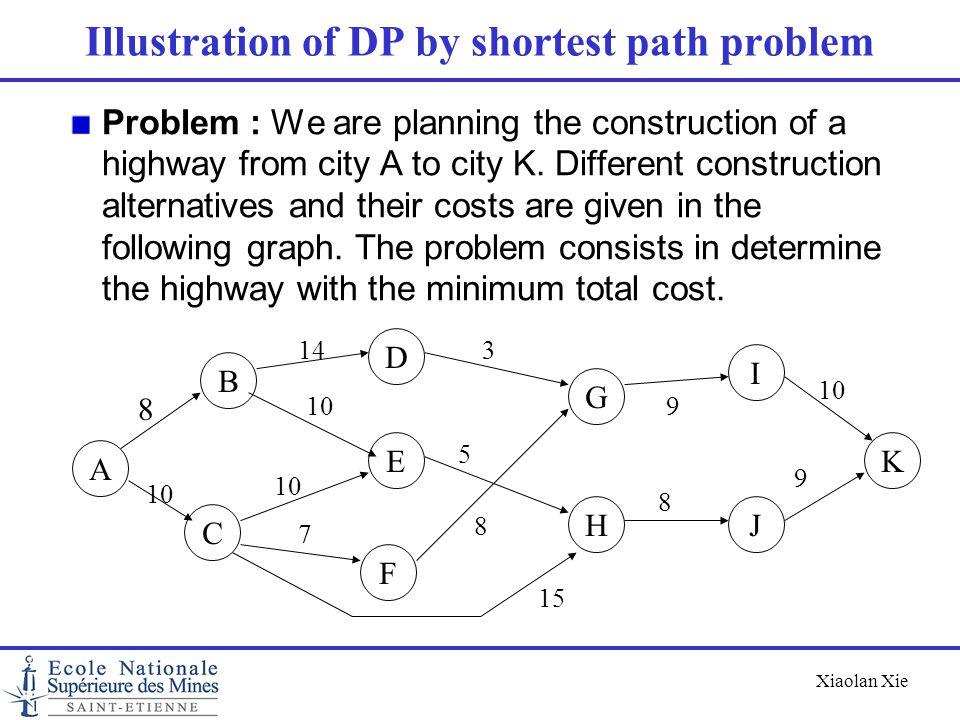 Illustration of DP by shortest path problem