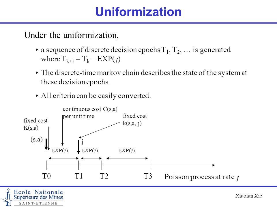 Uniformization Under the uniformization,