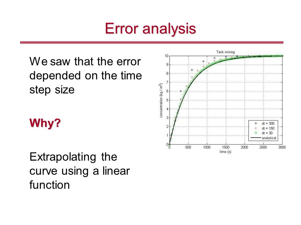 Error analysis We saw that the error depended on the time step size