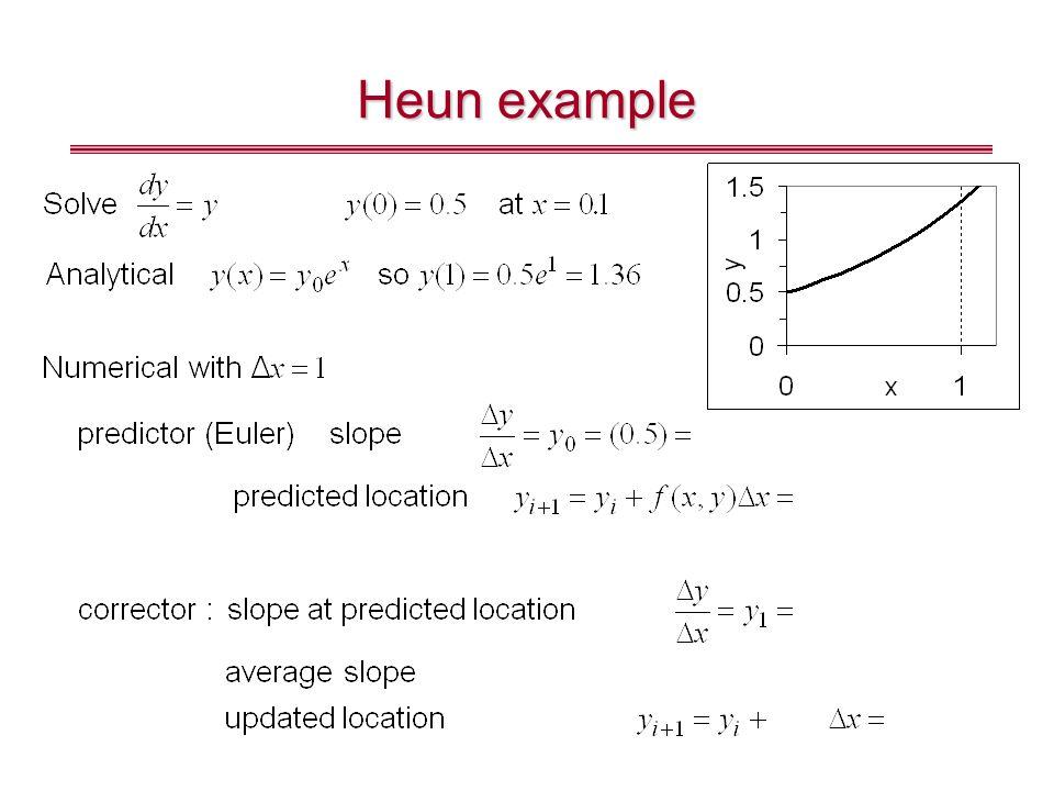 Heun example