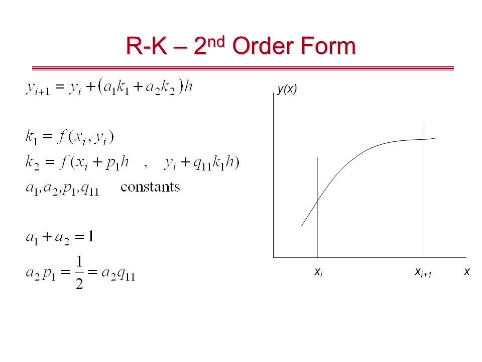 R-K – 2nd Order Form y(x) xi xi+1 x
