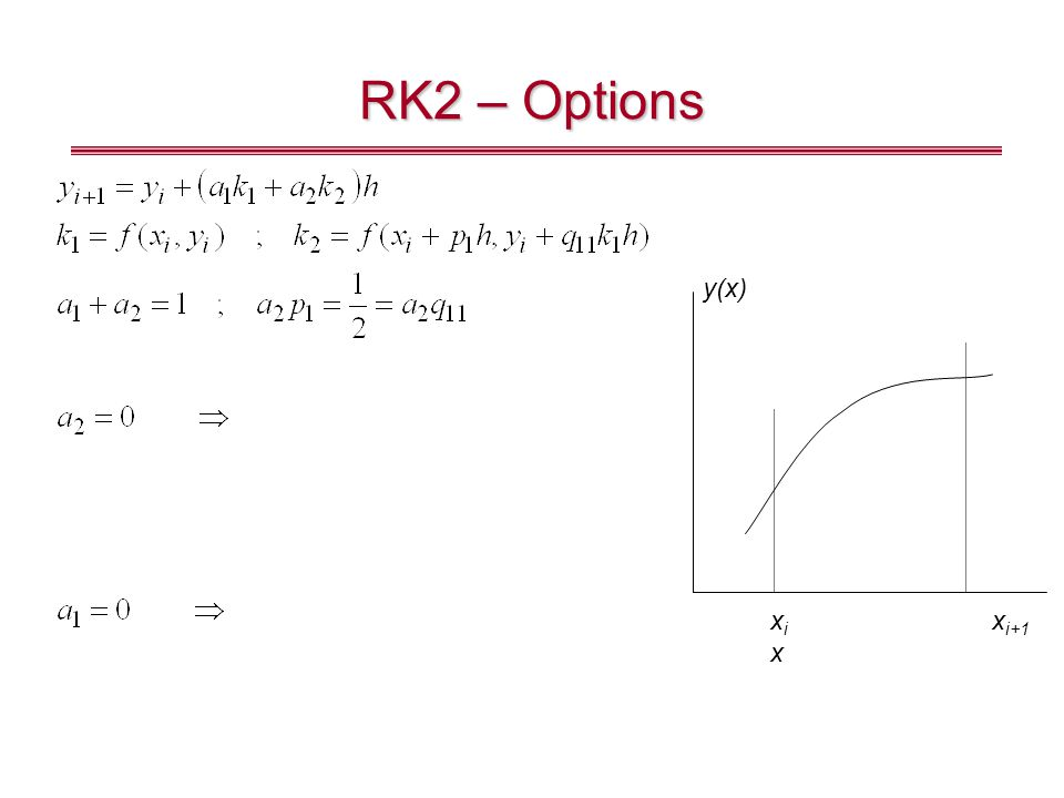 RK2 – Options y(x) xi xi+1 x