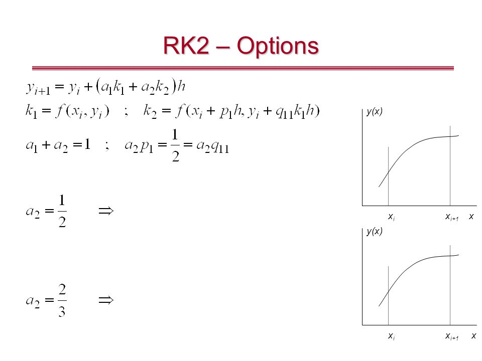 RK2 – Options y(x) xi xi+1 x y(x) xi xi+1 x