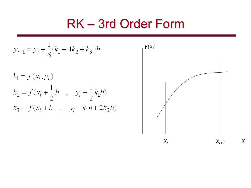 RK – 3rd Order Form y(x) xi xi+1 x