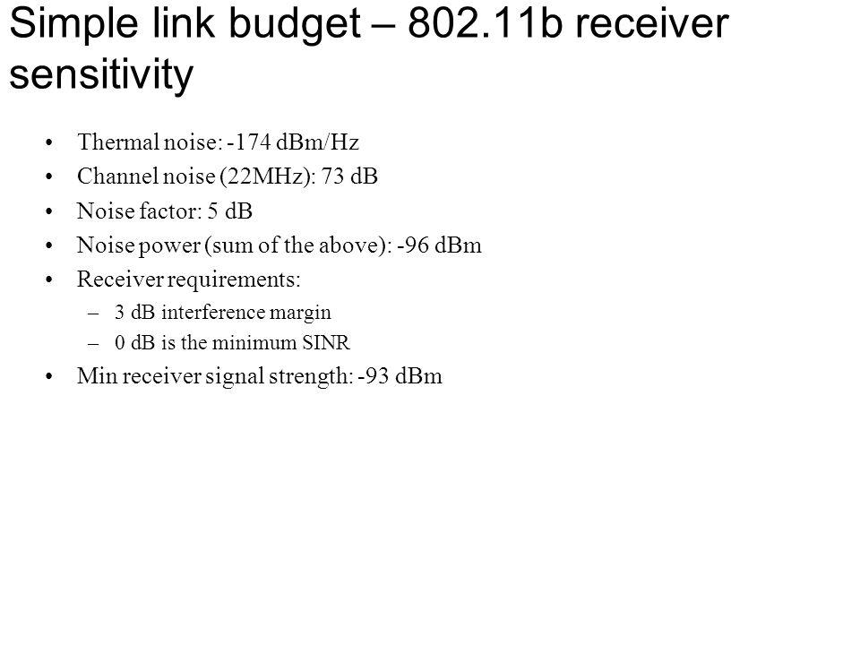 Simple link budget – 802.11b receiver sensitivity