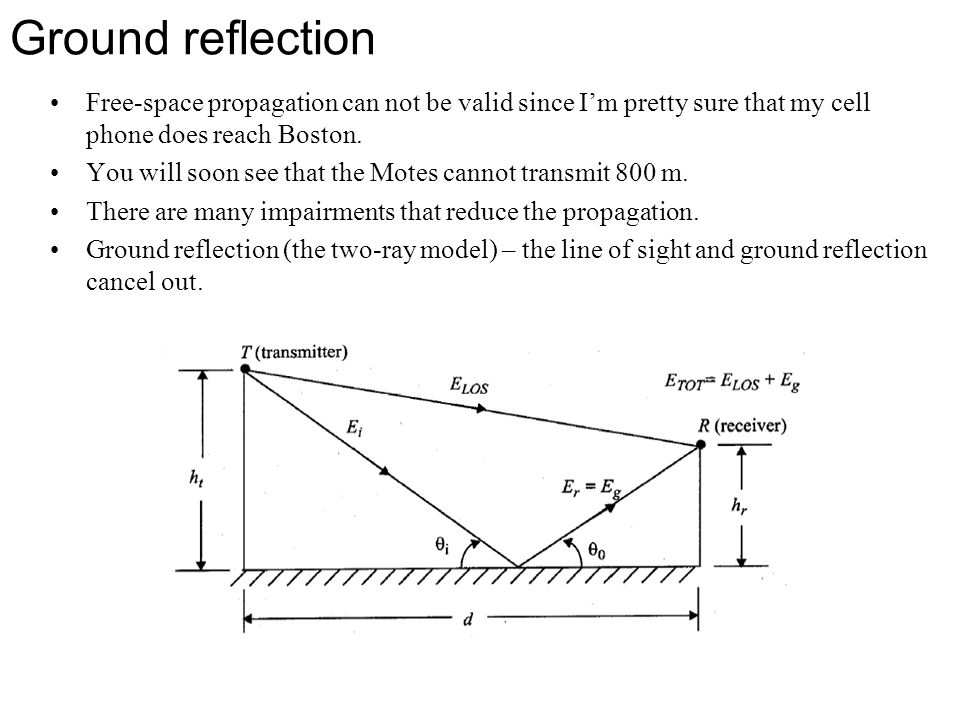 Ground reflection Free-space propagation can not be valid since I'm pretty sure that my cell phone does reach Boston.