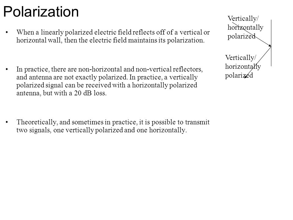 Polarization Vertically/ horizontally polarized
