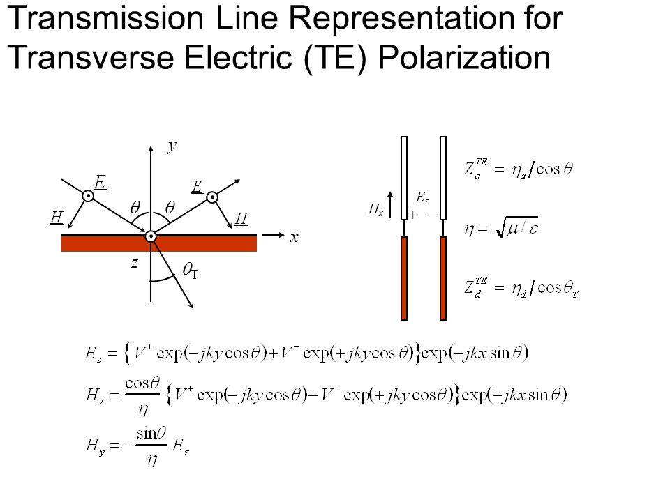 Transmission Line Representation for Transverse Electric (TE) Polarization