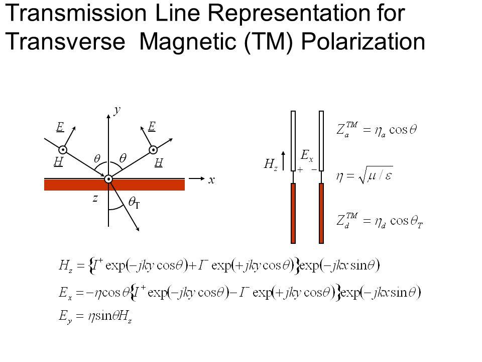 Transmission Line Representation for Transverse Magnetic (TM) Polarization