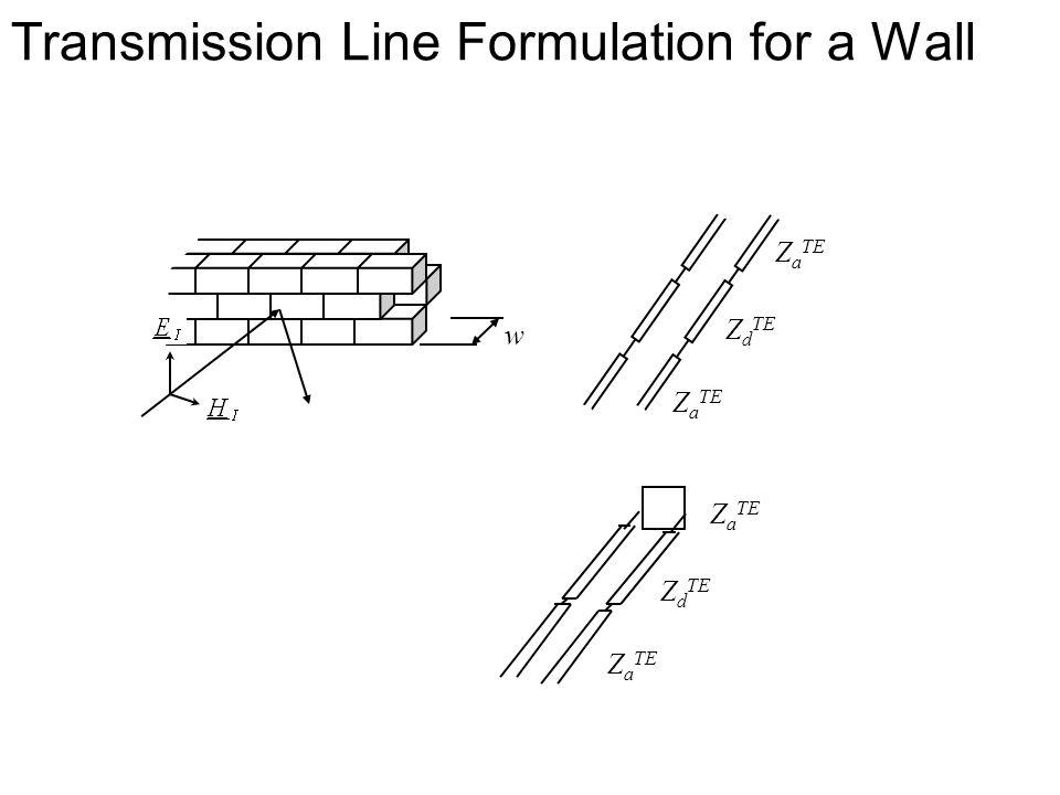 Transmission Line Formulation for a Wall