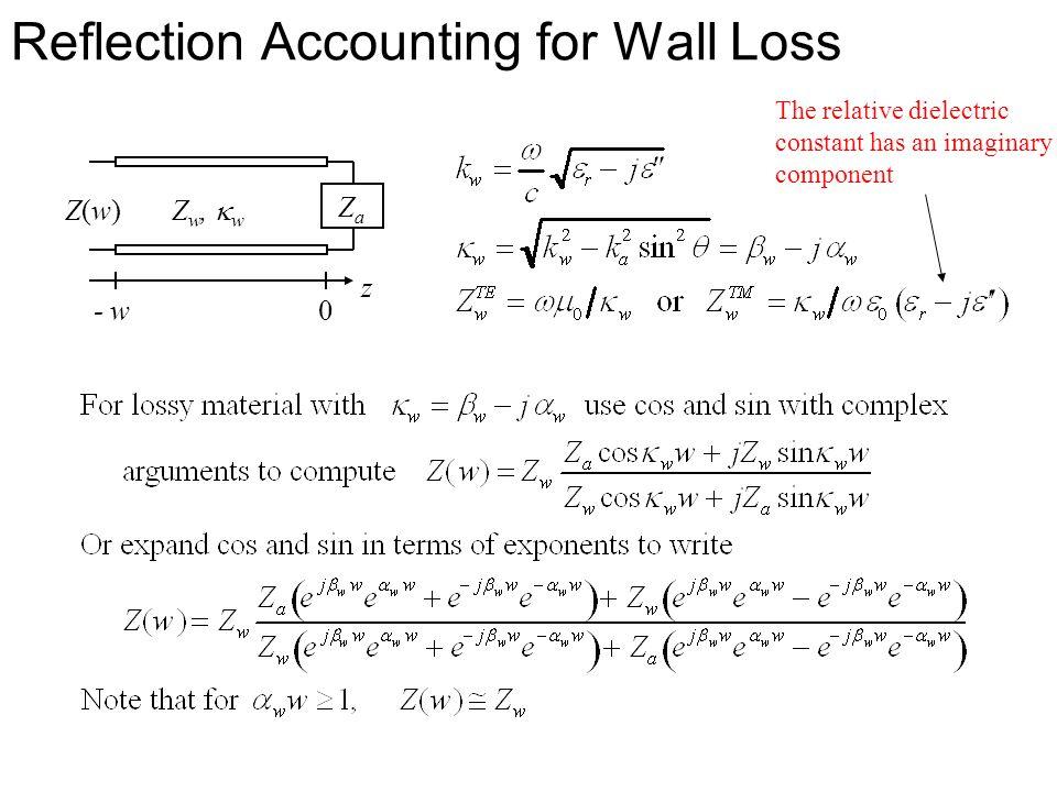 Reflection Accounting for Wall Loss