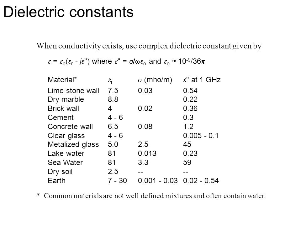 Dielectric constants When conductivity exists, use complex dielectric constant given by. e = eo(er - je ) where e = s/weo and eo  10-9/36p.