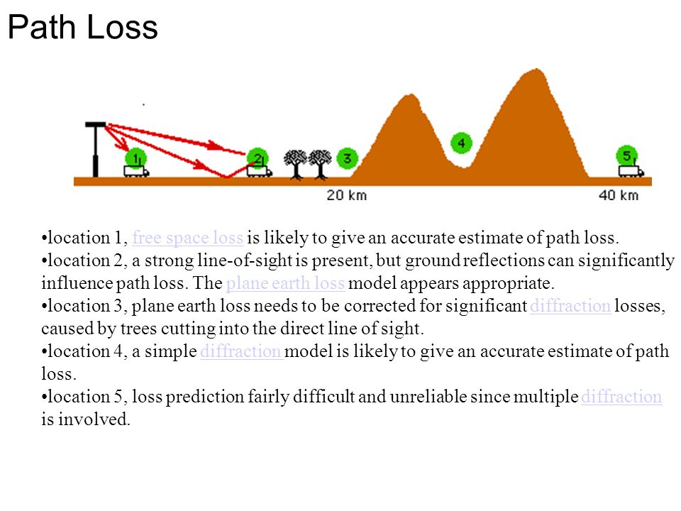 Path Loss location 1, free space loss is likely to give an accurate estimate of path loss.
