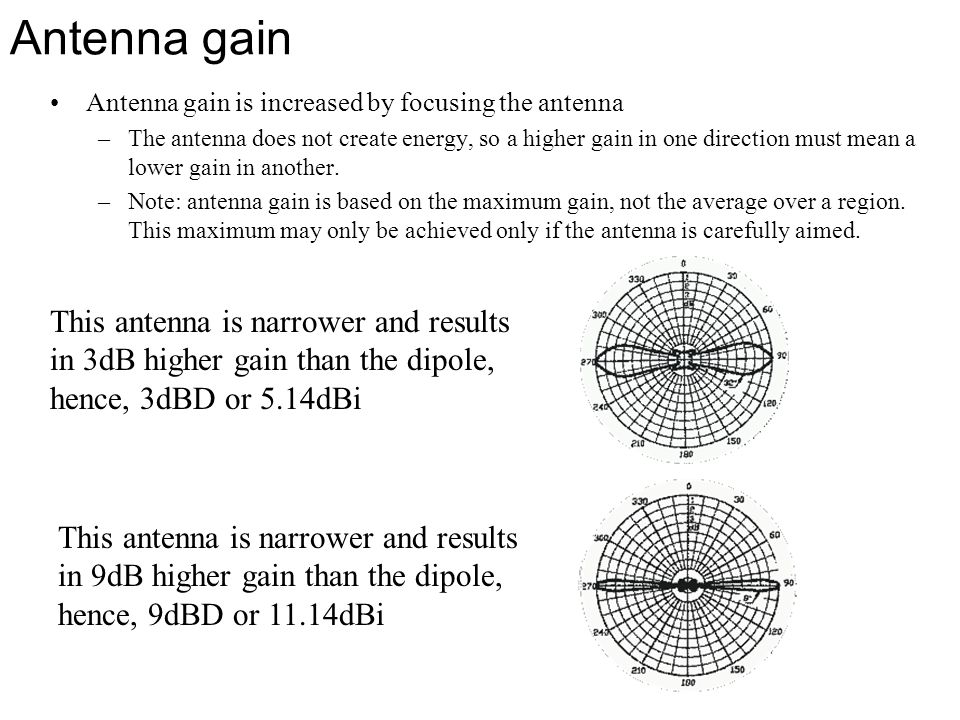 Antenna gain Antenna gain is increased by focusing the antenna.