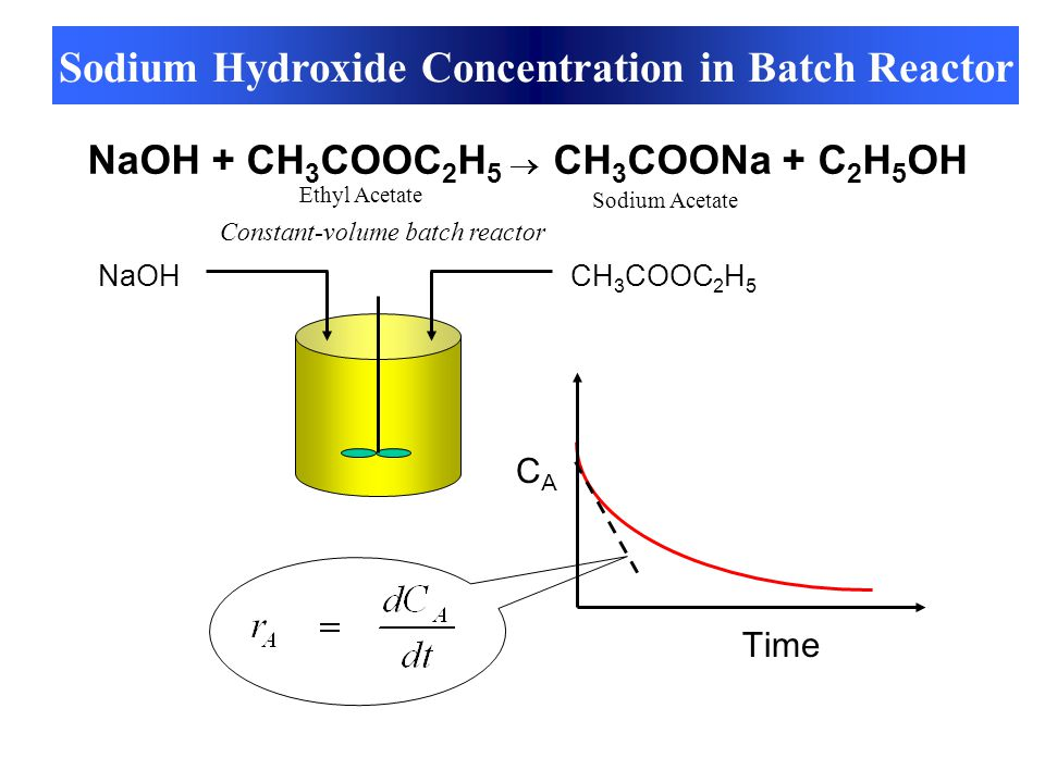Sodium Hydroxide Concentration in Batch Reactor
