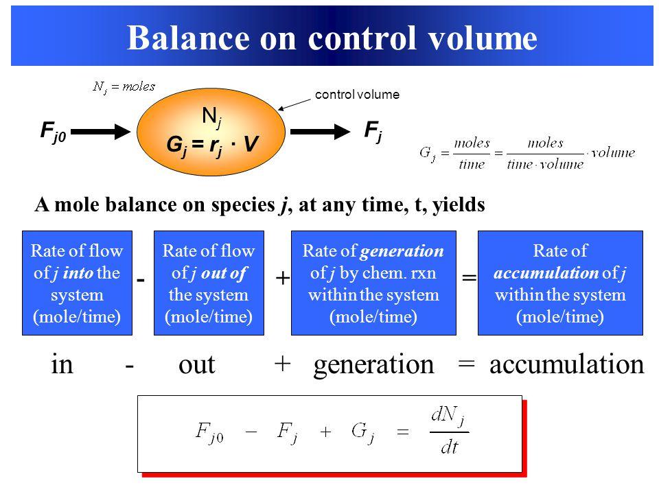 Balance on control volume