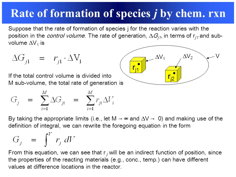 Rate of formation of species j by chem. rxn