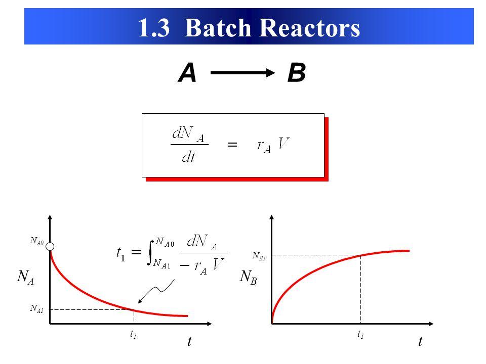 1.3 Batch Reactors A B NA0 NB1 NA NB NA1 t1 t1 t t