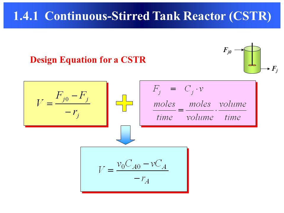 1.4.1 Continuous-Stirred Tank Reactor (CSTR)