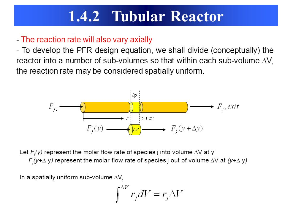 1.4.2 Tubular Reactor - The reaction rate will also vary axially.