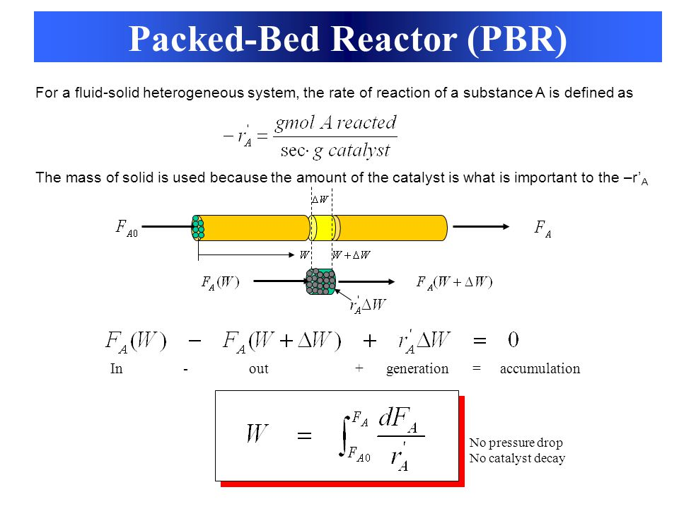 Packed-Bed Reactor (PBR)