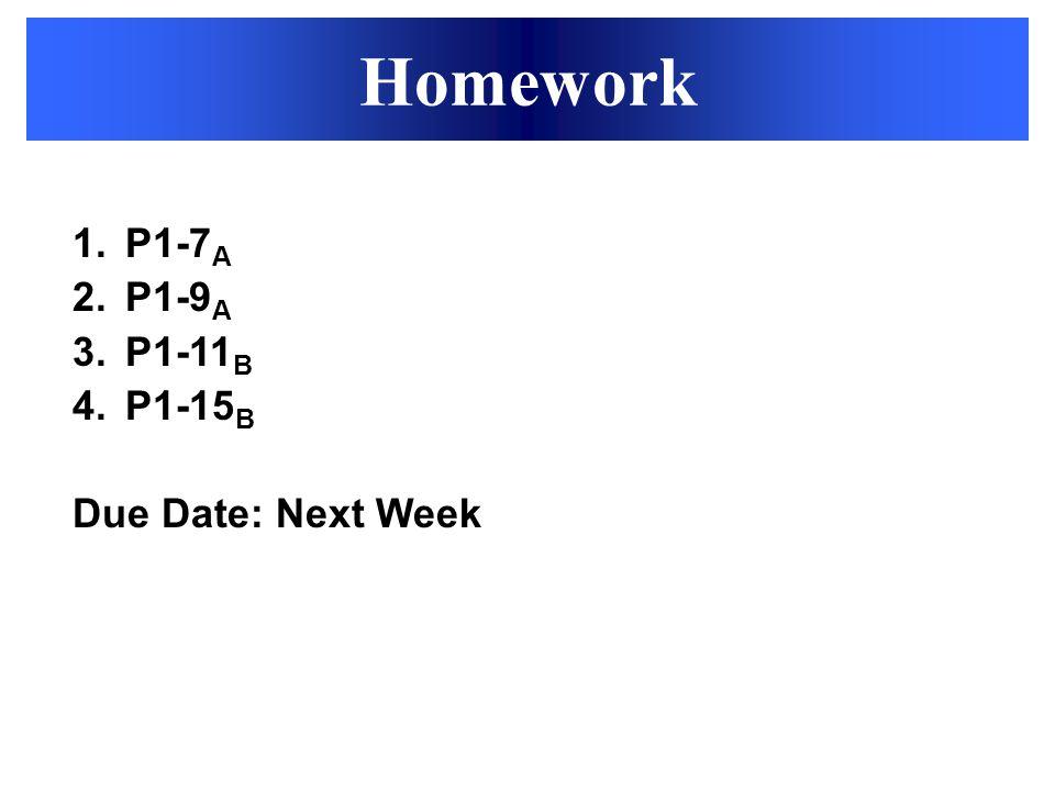 Homework P1-7A P1-9A P1-11B P1-15B Due Date: Next Week