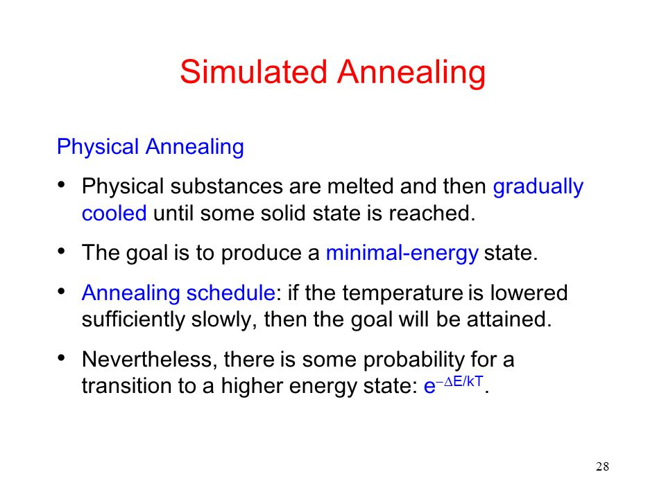 Simulated Annealing Physical Annealing