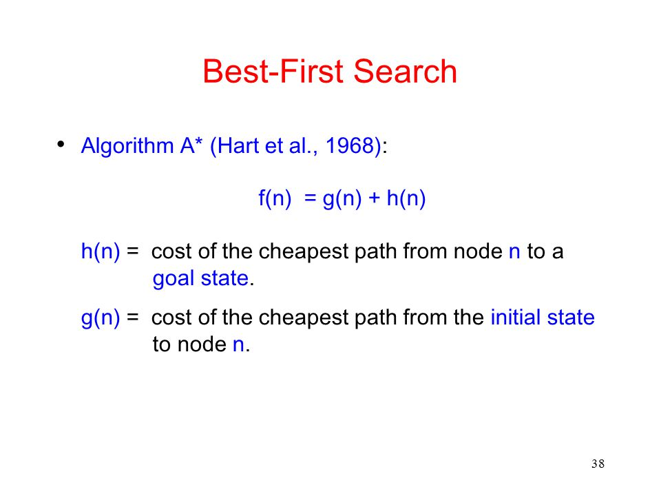 Best-First Search Algorithm A* (Hart et al., 1968): f(n) = g(n) + h(n)