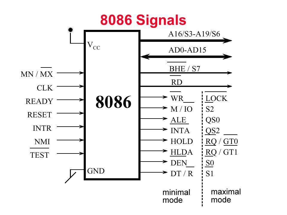 8086 Signals