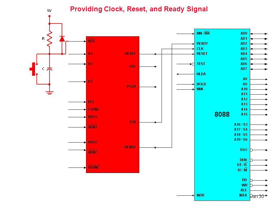 Providing Clock, Reset, and Ready Signal