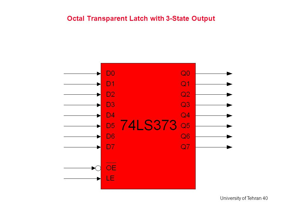 Octal Transparent Latch with 3-State Output