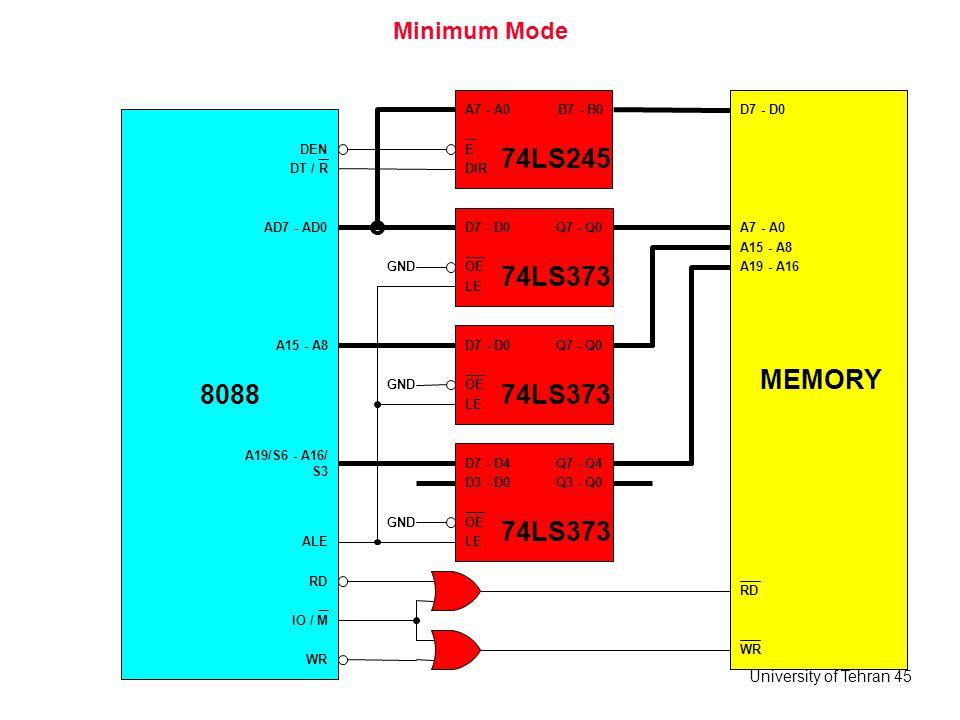 74LS245 74LS373 MEMORY 8088 74LS373 74LS373 Minimum Mode A7 - A0
