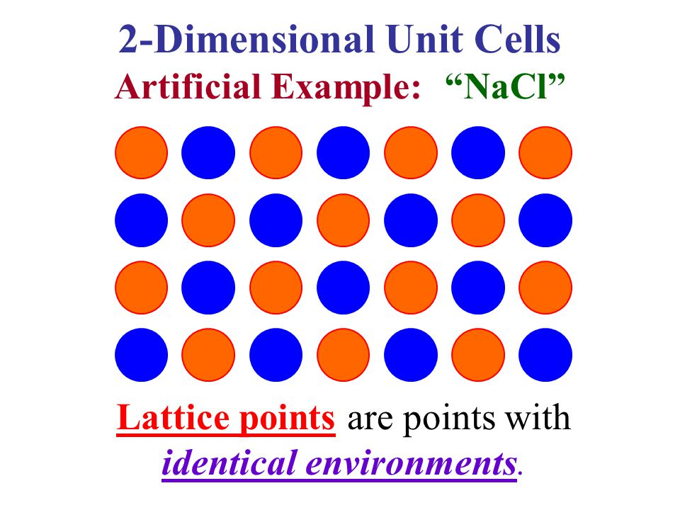 2-Dimensional Unit Cells