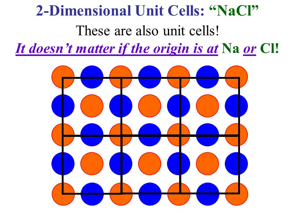 2-Dimensional Unit Cells: NaCl