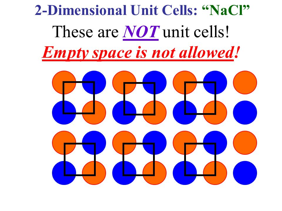 2-Dimensional Unit Cells: NaCl Empty space is not allowed!