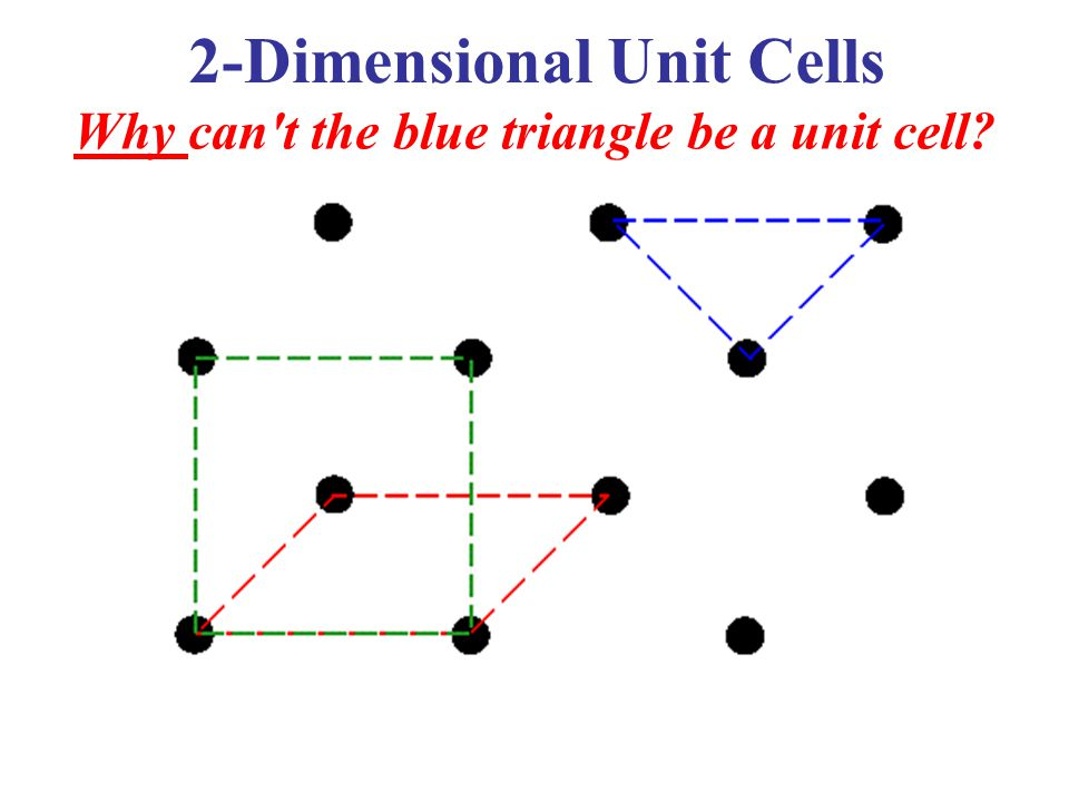 2-Dimensional Unit Cells Why can t the blue triangle be a unit cell