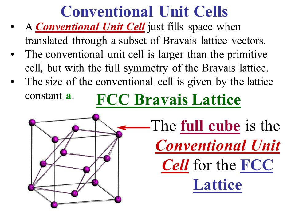 Conventional Unit Cells