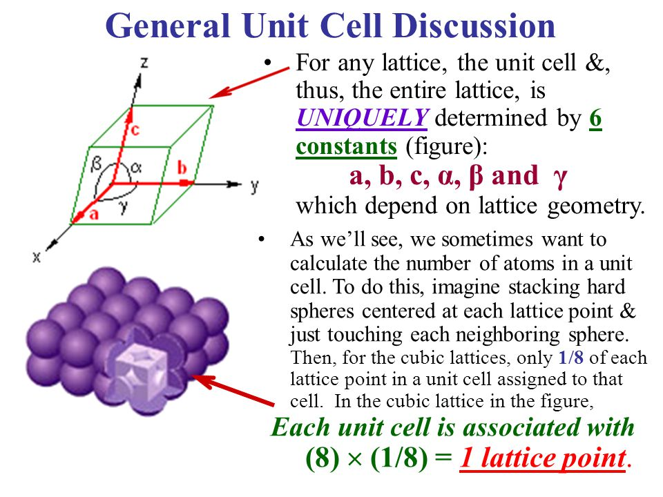 General Unit Cell Discussion