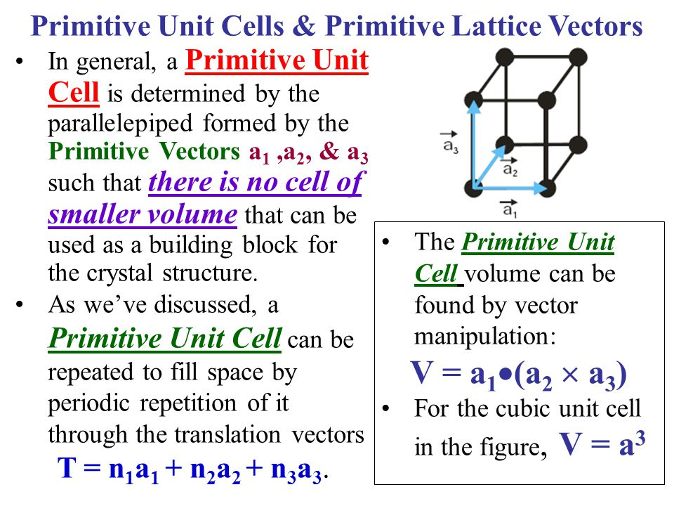 Primitive Unit Cells & Primitive Lattice Vectors