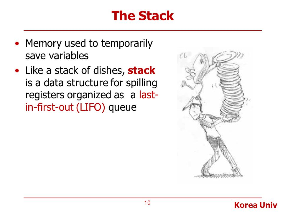The Stack Memory used to temporarily save variables