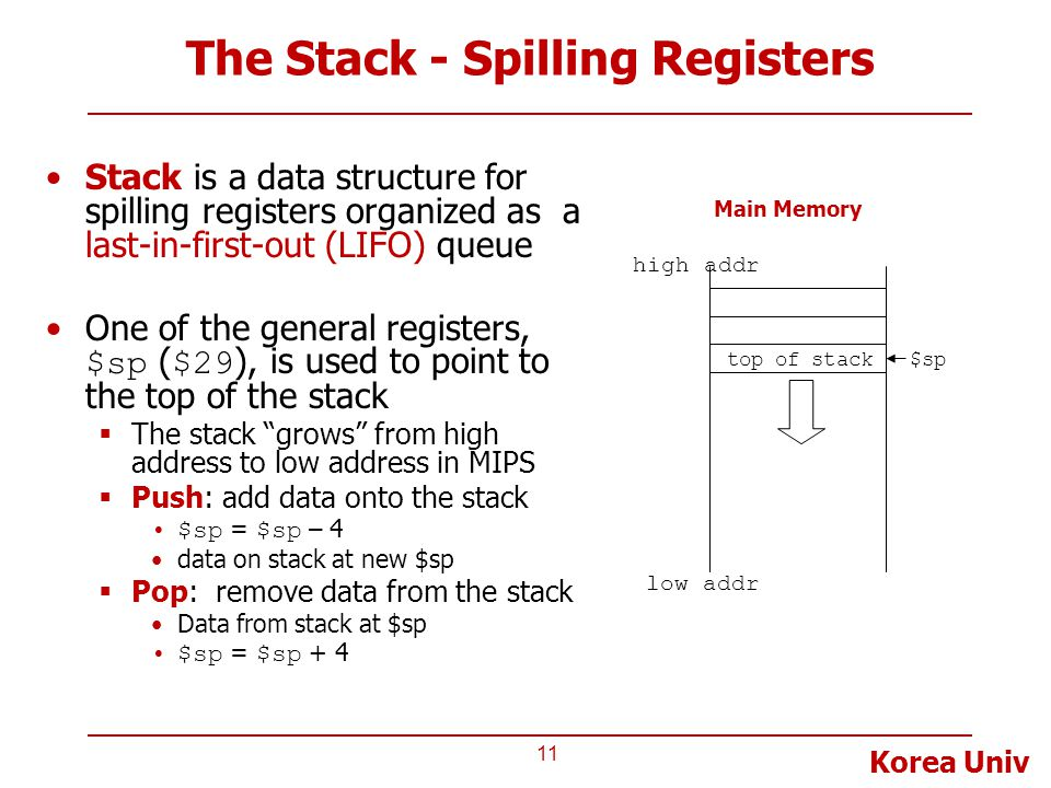 The Stack - Spilling Registers
