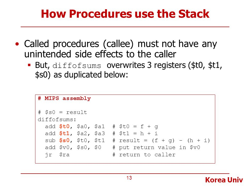 How Procedures use the Stack
