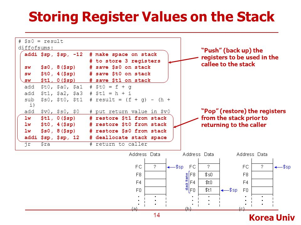 Storing Register Values on the Stack