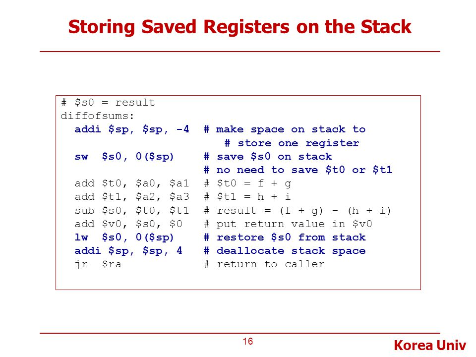 Storing Saved Registers on the Stack
