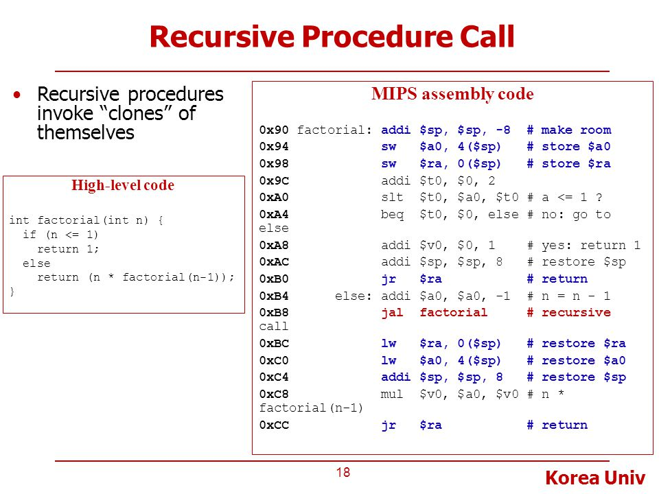 Recursive Procedure Call