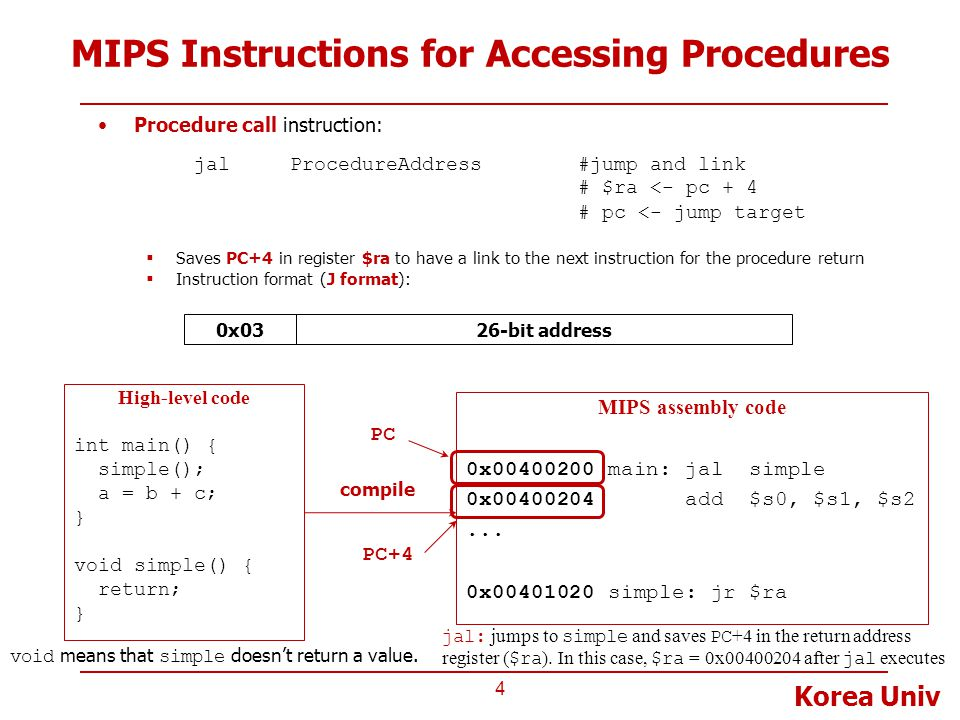 MIPS Instructions for Accessing Procedures