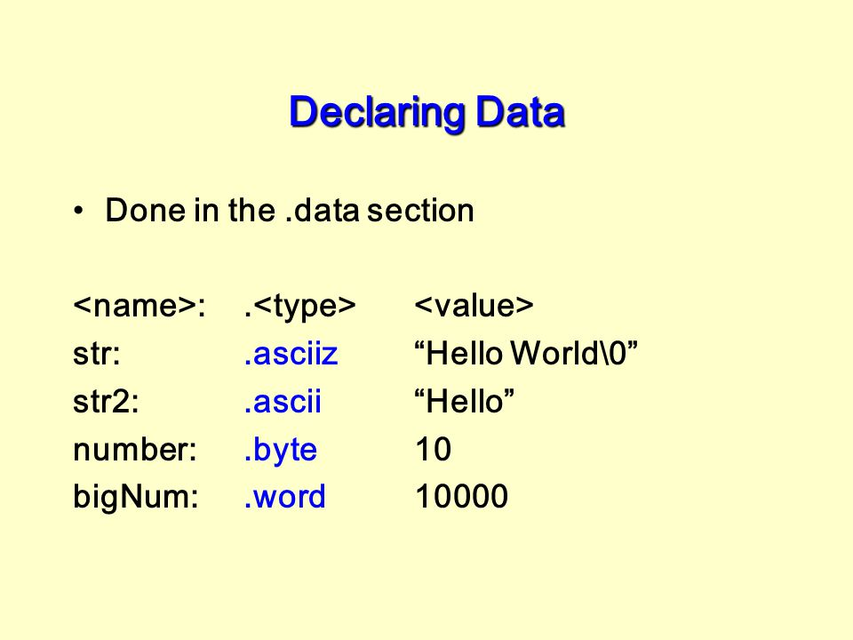 Declaring Data Done in the .data section