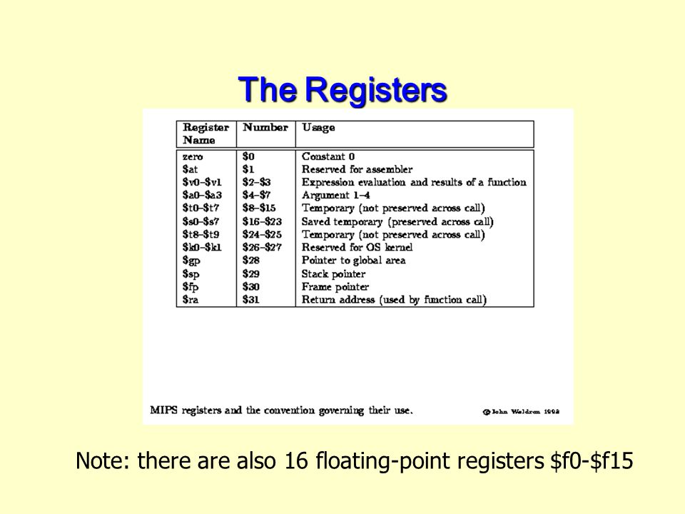The Registers Note: there are also 16 floating-point registers $f0-$f15