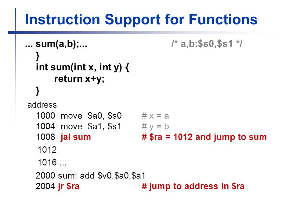Instruction Support for Functions
