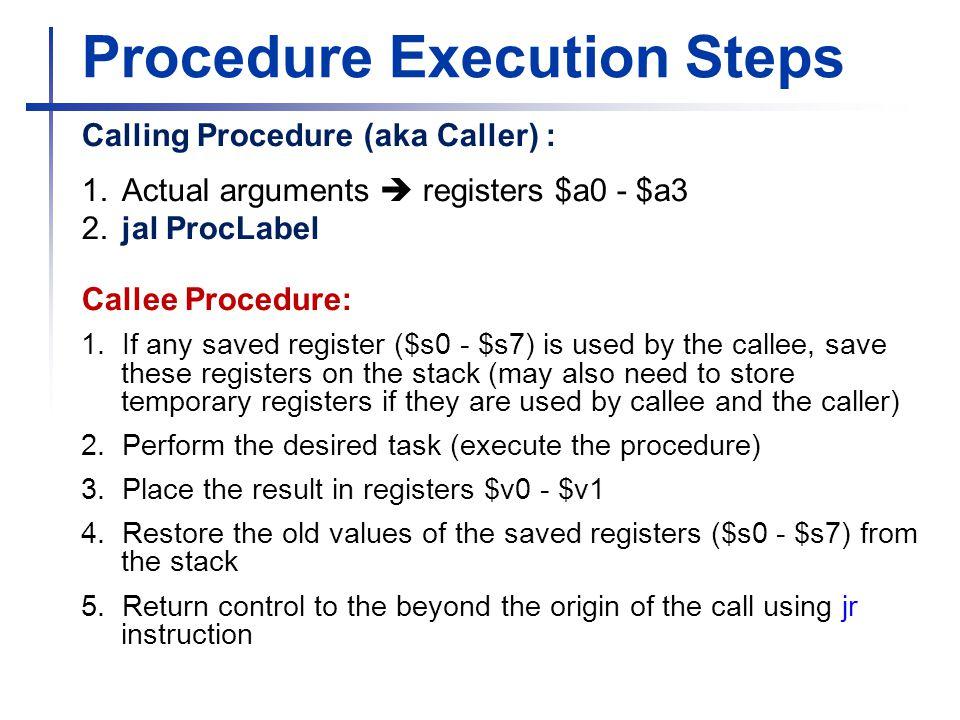 Procedure Execution Steps